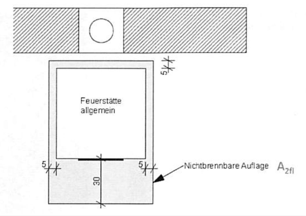 wie gro muss eine nicht brennbare unterlage f r einen kaminofen sein alexander pehm. Black Bedroom Furniture Sets. Home Design Ideas